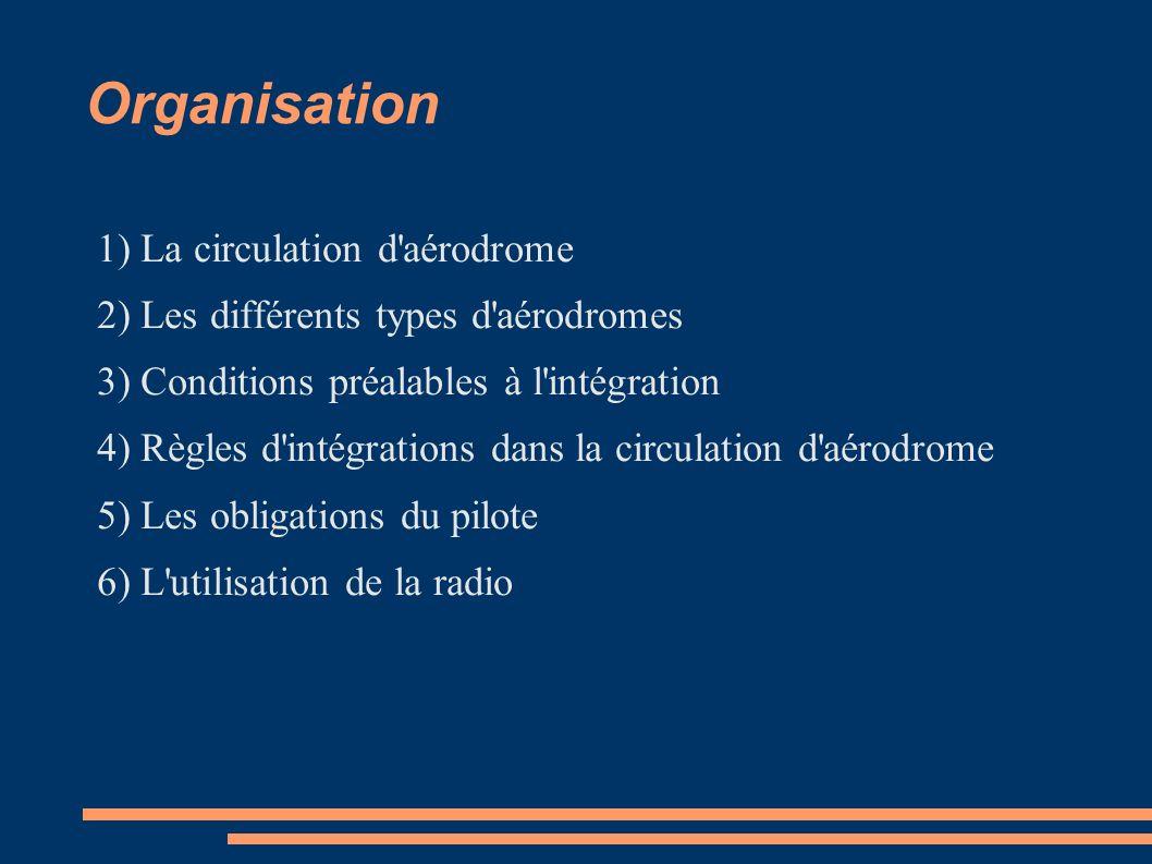 Organisation 1) La circulation d'aérodrome 2) Les différents types d'aérodromes 3) Conditions préalables à l'intégration 4) Règles d'intégrations dans