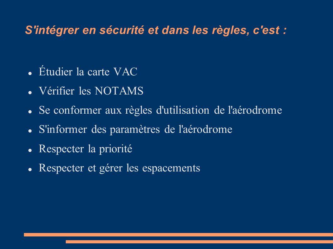 S'intégrer en sécurité et dans les règles, c'est : Étudier la carte VAC Vérifier les NOTAMS Se conformer aux règles d'utilisation de l'aérodrome S'inf