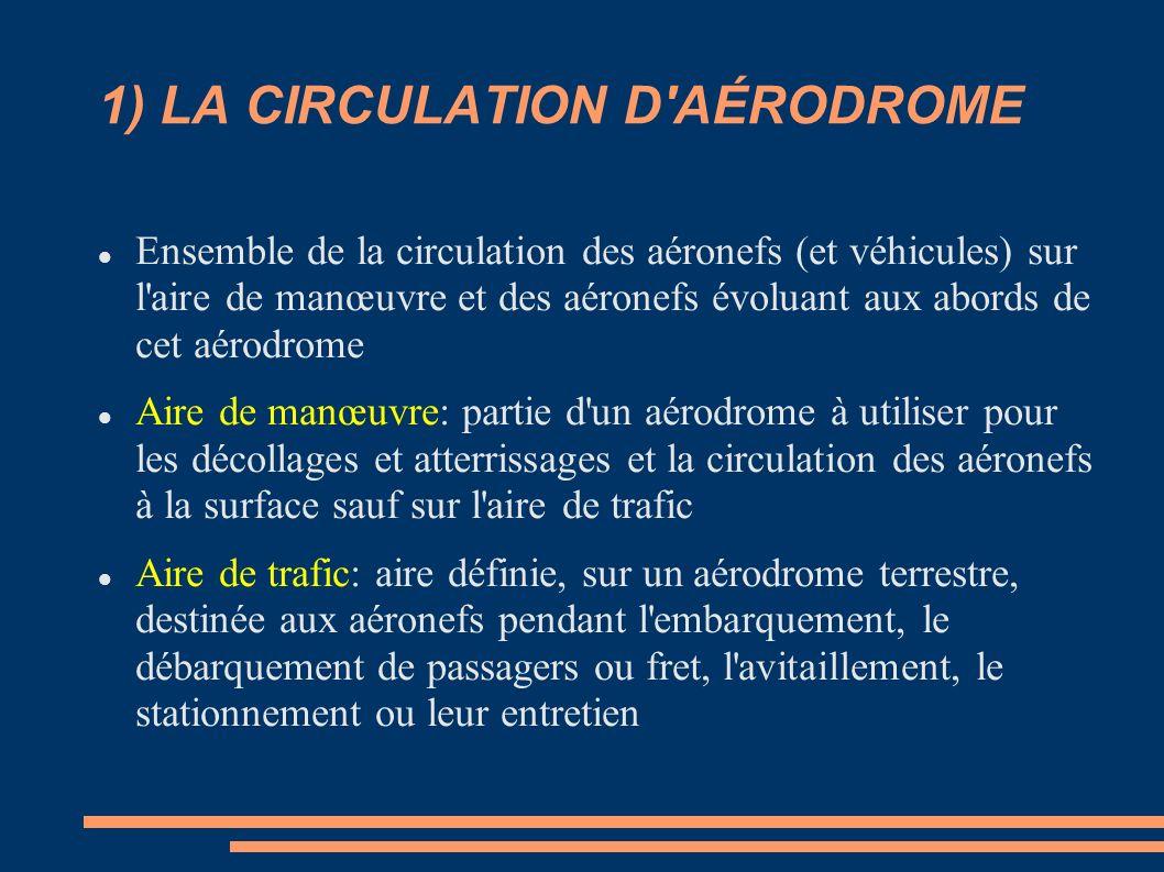 1) LA CIRCULATION D'AÉRODROME Ensemble de la circulation des aéronefs (et véhicules) sur l'aire de manœuvre et des aéronefs évoluant aux abords de cet