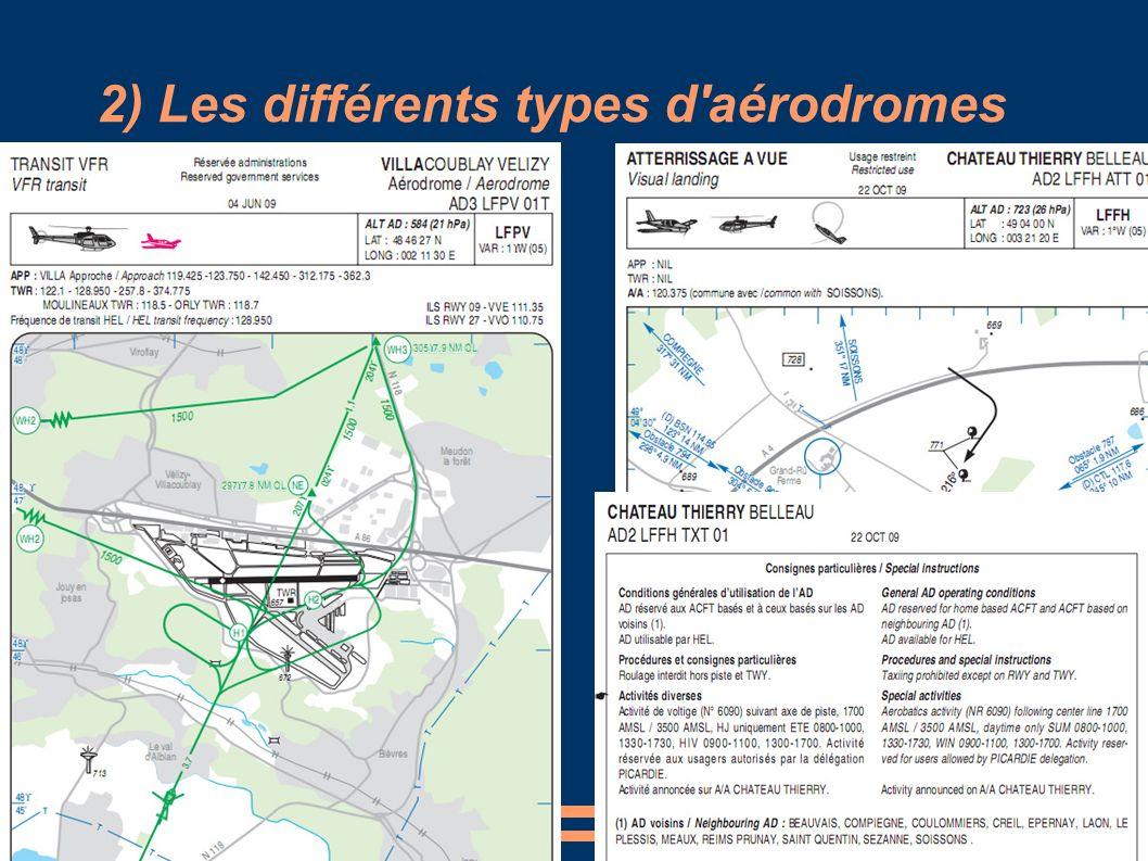 2) Les différents types d'aérodromes