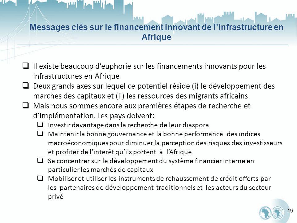 19 Messages clés sur le financement innovant de linfrastructure en Afrique Il existe beaucoup deuphorie sur les financements innovants pour les infrastructures en Afrique Deux grands axes sur lequel ce potentiel réside (i) le développement des marches des capitaux et (ii) les ressources des migrants africains Mais nous sommes encore aux premières étapes de recherche et dimplémentation.