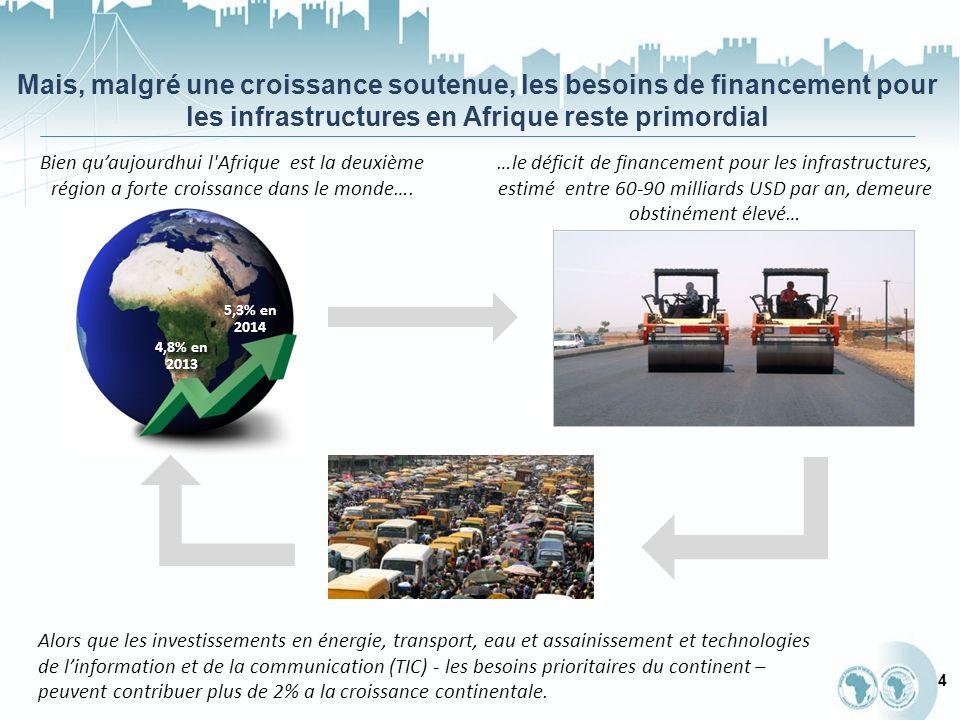 Mais, malgré une croissance soutenue, les besoins de financement pour les infrastructures en Afrique reste primordial 4 …le déficit de financement pour les infrastructures, estimé entre 60-90 milliards USD par an, demeure obstinément élevé… 5,3% en 2014 4,8% en 2013 Bien quaujourdhui l Afrique est la deuxième région a forte croissance dans le monde….