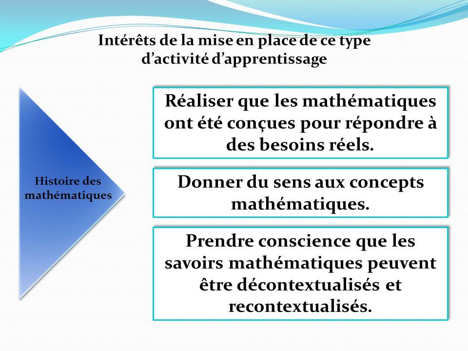 Intérêts de la mise en place de ce type dactivité dapprentissage Histoire des mathématiques Donner du sens aux concepts mathématiques. Réaliser que le