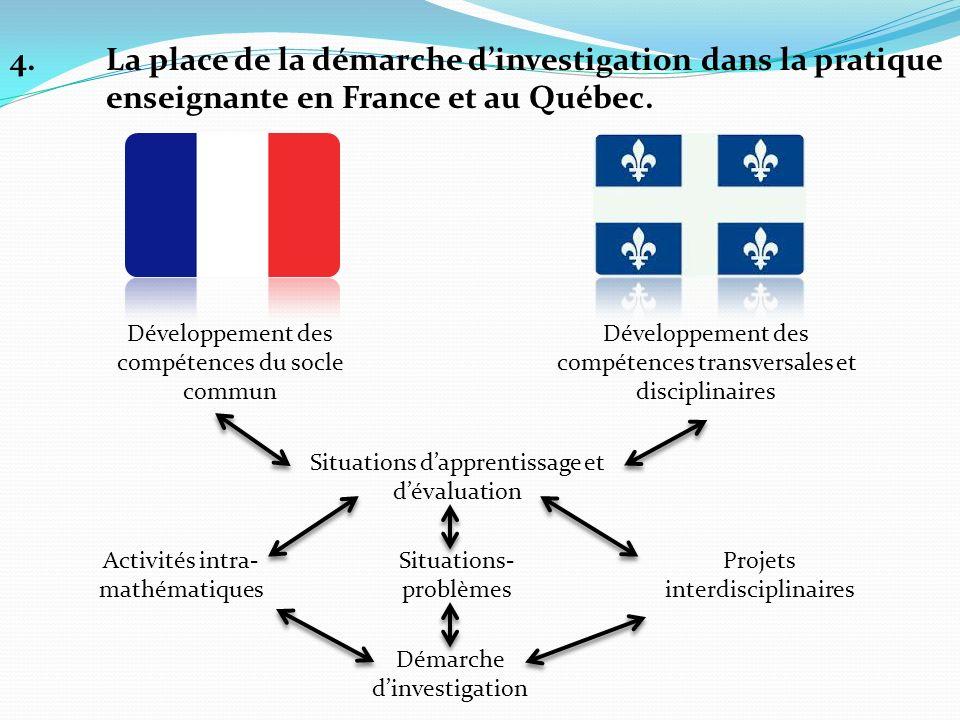 4.La place de la démarche dinvestigation dans la pratique enseignante en France et au Québec. Situations dapprentissage et dévaluation Activités intra