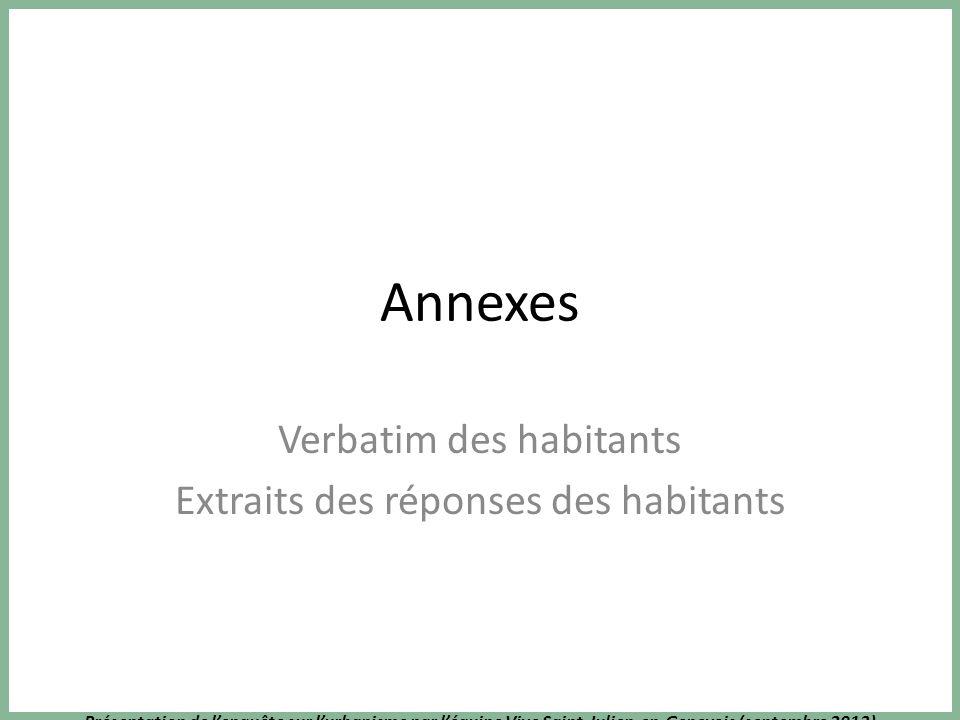 Présentation de lenquête sur lurbanisme par léquipe Vive Saint-Julien-en-Genevois (septembre 2013) Annexes Verbatim des habitants Extraits des réponse