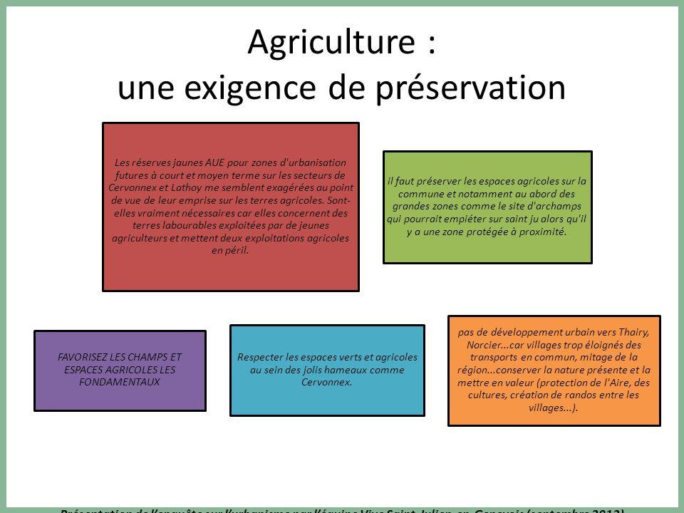 Présentation de lenquête sur lurbanisme par léquipe Vive Saint-Julien-en-Genevois (septembre 2013) Agriculture : une exigence de préservation Les rése