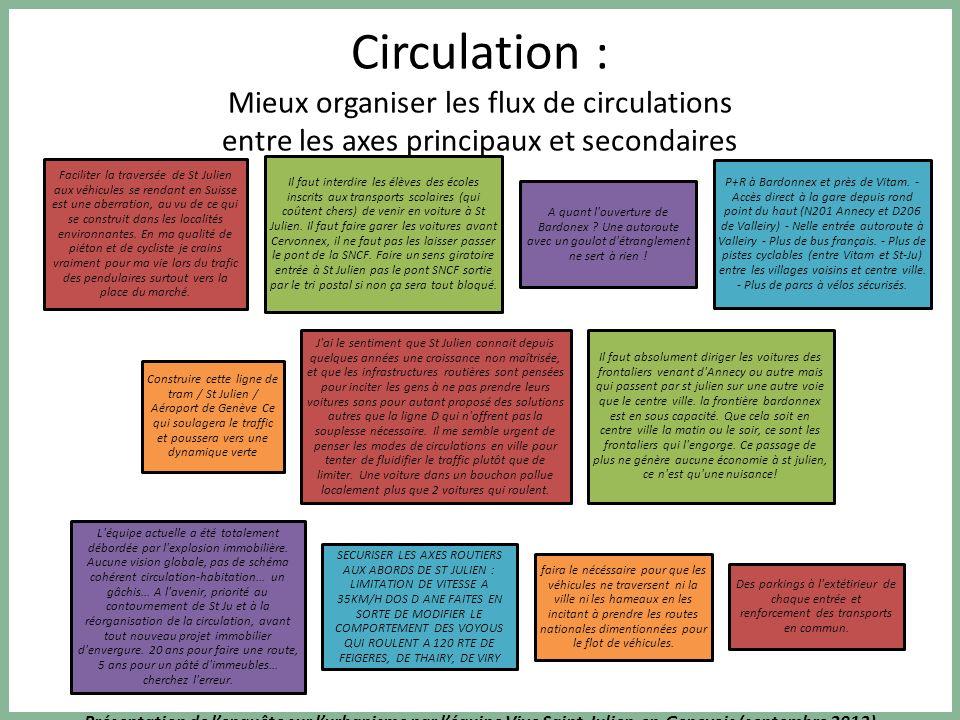 Présentation de lenquête sur lurbanisme par léquipe Vive Saint-Julien-en-Genevois (septembre 2013) Circulation : Mieux organiser les flux de circulati