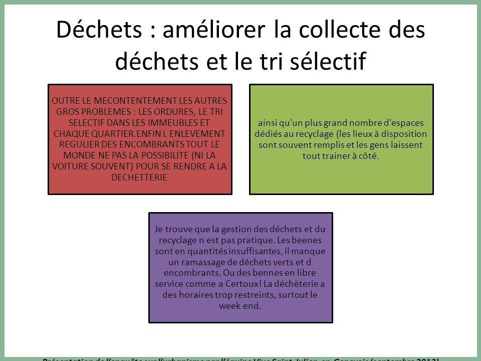 Présentation de lenquête sur lurbanisme par léquipe Vive Saint-Julien-en-Genevois (septembre 2013) Déchets : améliorer la collecte des déchets et le tri sélectif OUTRE LE MECONTENTEMENT LES AUTRES GROS PROBLEMES : LES ORDURES, LE TRI SELECTIF DANS LES IMMEUBLES ET CHAQUE QUARTIER.ENFIN L ENLEVEMENT REGULIER DES ENCOMBRANTS TOUT LE MONDE NE PAS LA POSSIBILITE (NI LA VOITURE SOUVENT) POUR SE RENDRE A LA DECHETTERIE ainsi qu un plus grand nombre d espaces dédiés au recyclage (les lieux à disposition sont souvent remplis et les gens laissent tout trainer à côté.