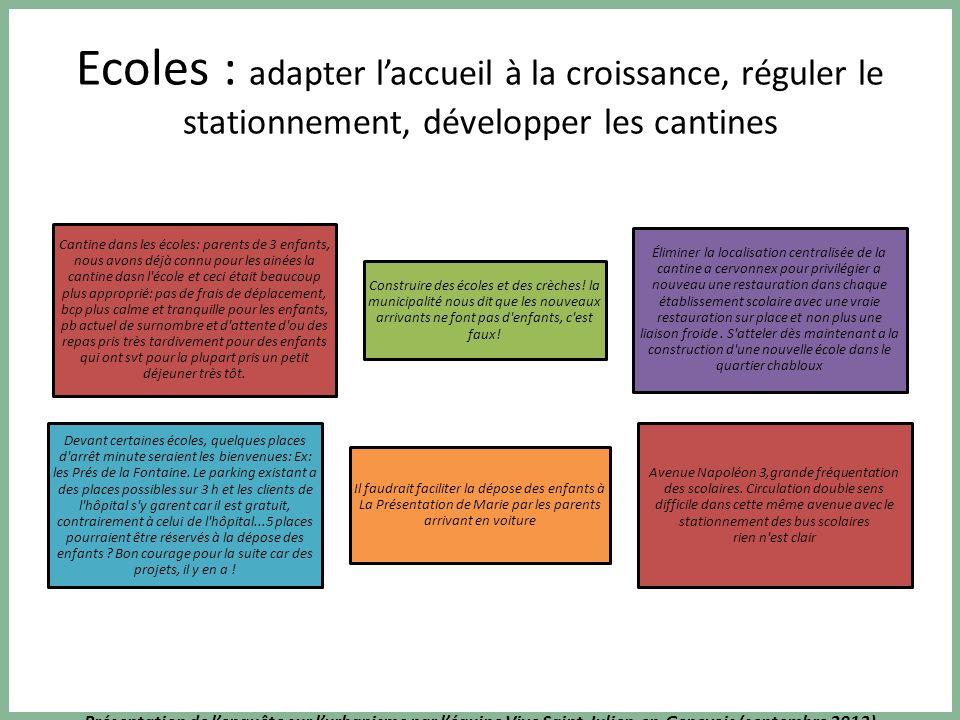 Présentation de lenquête sur lurbanisme par léquipe Vive Saint-Julien-en-Genevois (septembre 2013) Ecoles : adapter laccueil à la croissance, réguler