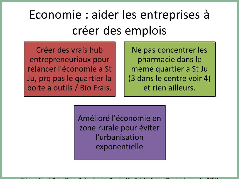 Présentation de lenquête sur lurbanisme par léquipe Vive Saint-Julien-en-Genevois (septembre 2013) Economie : aider les entreprises à créer des emplois Créer des vrais hub entrepreneuriaux pour relancer l économie a St Ju, prq pas le quartier la boite a outils / Bio Frais.