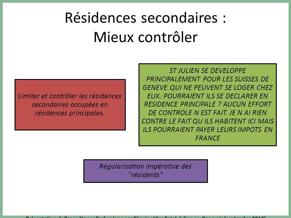 Présentation de lenquête sur lurbanisme par léquipe Vive Saint-Julien-en-Genevois (septembre 2013) Résidences secondaires : Mieux contrôler Limiter et