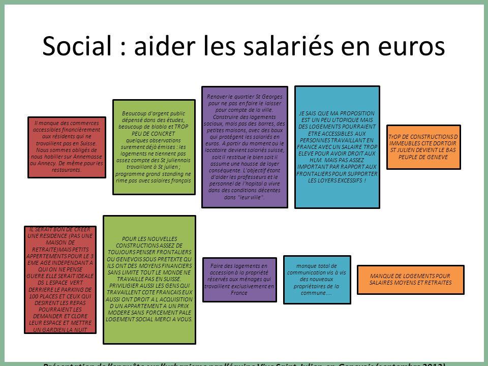 Présentation de lenquête sur lurbanisme par léquipe Vive Saint-Julien-en-Genevois (septembre 2013) Social : aider les salariés en euros Il manque des