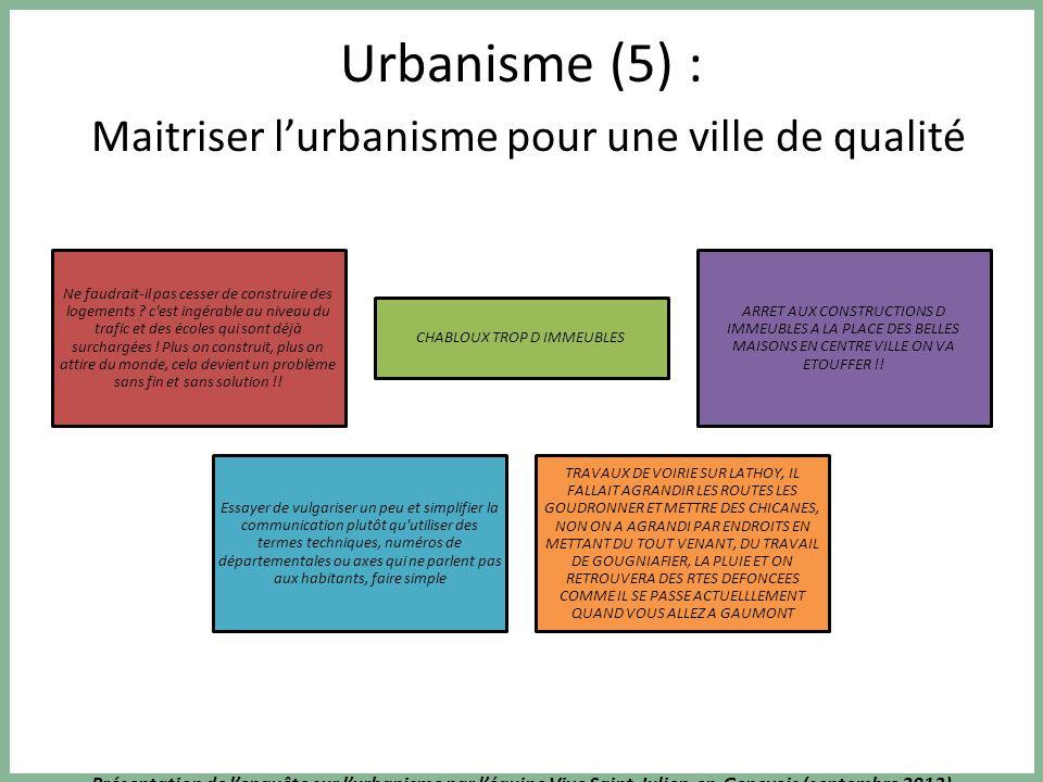 Présentation de lenquête sur lurbanisme par léquipe Vive Saint-Julien-en-Genevois (septembre 2013) Urbanisme (5) : Maitriser lurbanisme pour une ville de qualité Ne faudrait-il pas cesser de construire des logements .