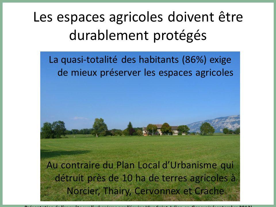 Présentation de lenquête sur lurbanisme par léquipe Vive Saint-Julien-en-Genevois (septembre 2013) Les espaces agricoles doivent être durablement prot