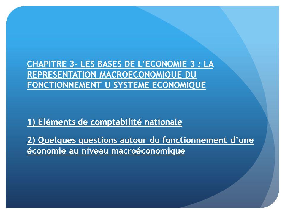 CHAPITRE 3- LES BASES DE LECONOMIE 3 : LA REPRESENTATION MACROECONOMIQUE DU FONCTIONNEMENT U SYSTEME ECONOMIQUE 1) Eléments de comptabilité nationale