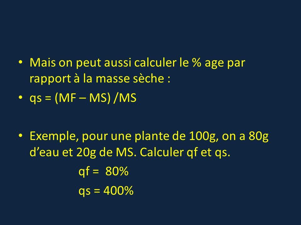 Mais on peut aussi calculer le % age par rapport à la masse sèche : qs = (MF – MS) /MS Exemple, pour une plante de 100g, on a 80g deau et 20g de MS. C
