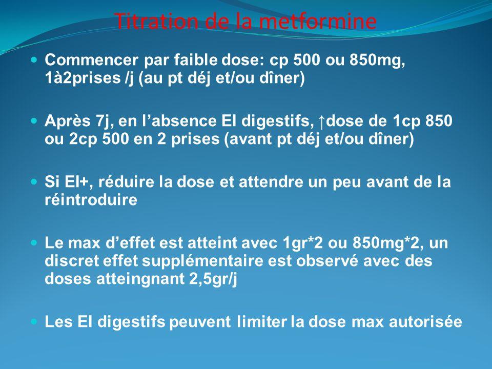 Titration de la metformine Commencer par faible dose: cp 500 ou 850mg, 1à2prises /j (au pt déj et/ou dîner) Après 7j, en labsence EI digestifs, dose d