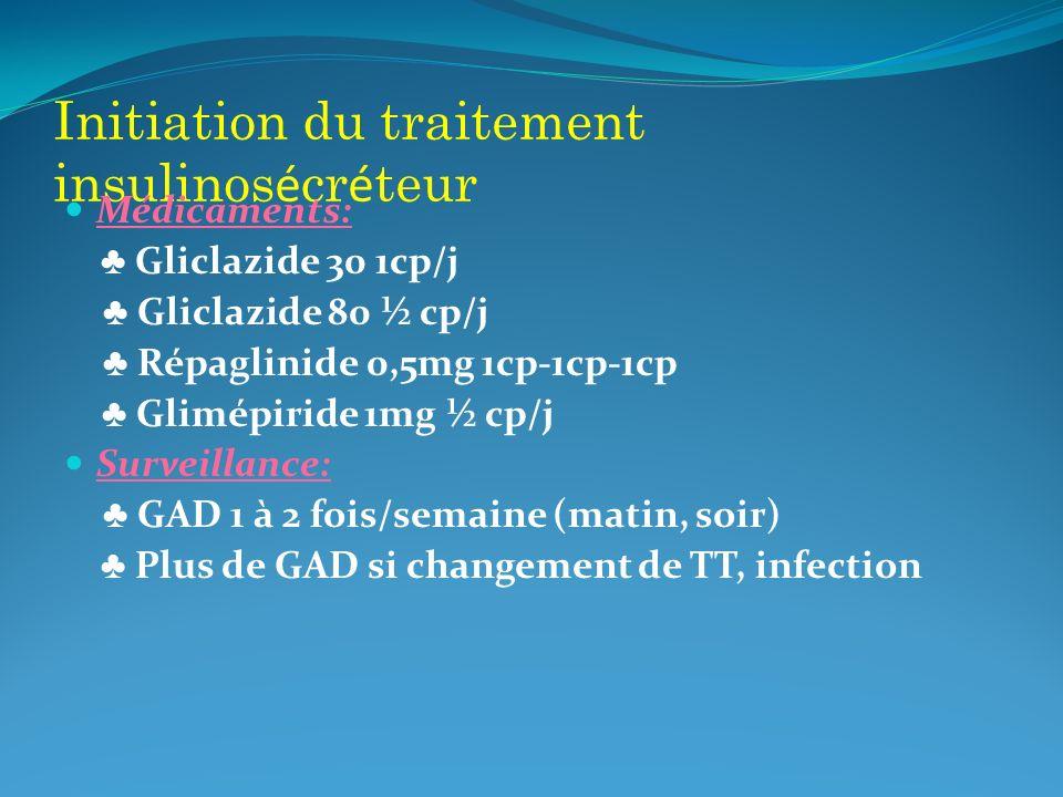 Initiation du traitement insulinos é cr é teur Médicaments: Gliclazide 30 1cp/j Gliclazide 80 ½ cp/j Répaglinide 0,5mg 1cp-1cp-1cp Glimépiride 1mg ½ c