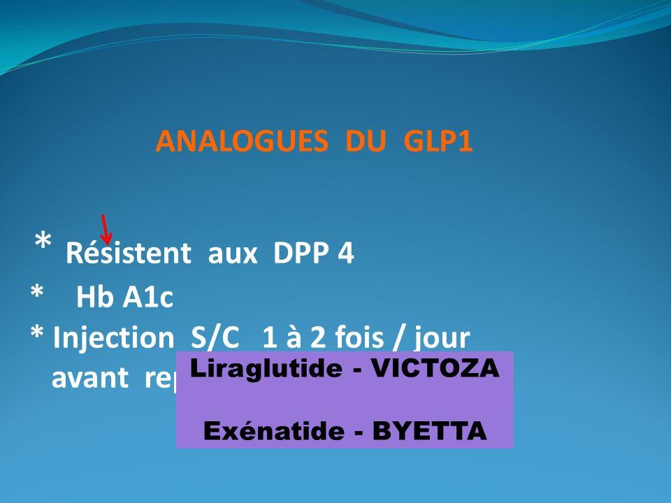 ANALOGUES DU GLP1 * Résistent aux DPP 4 * Hb A1c * Injection S/C 1 à 2 fois / jour avant repas Liraglutide - VICTOZA Exénatide - BYETTA