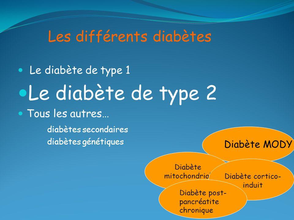 Les différents diabètes Le diabète de type 1 Le diabète de type 2 Tous les autres… diabètes secondaires diabètes génétiques Diabète MODY Diabète mitoc