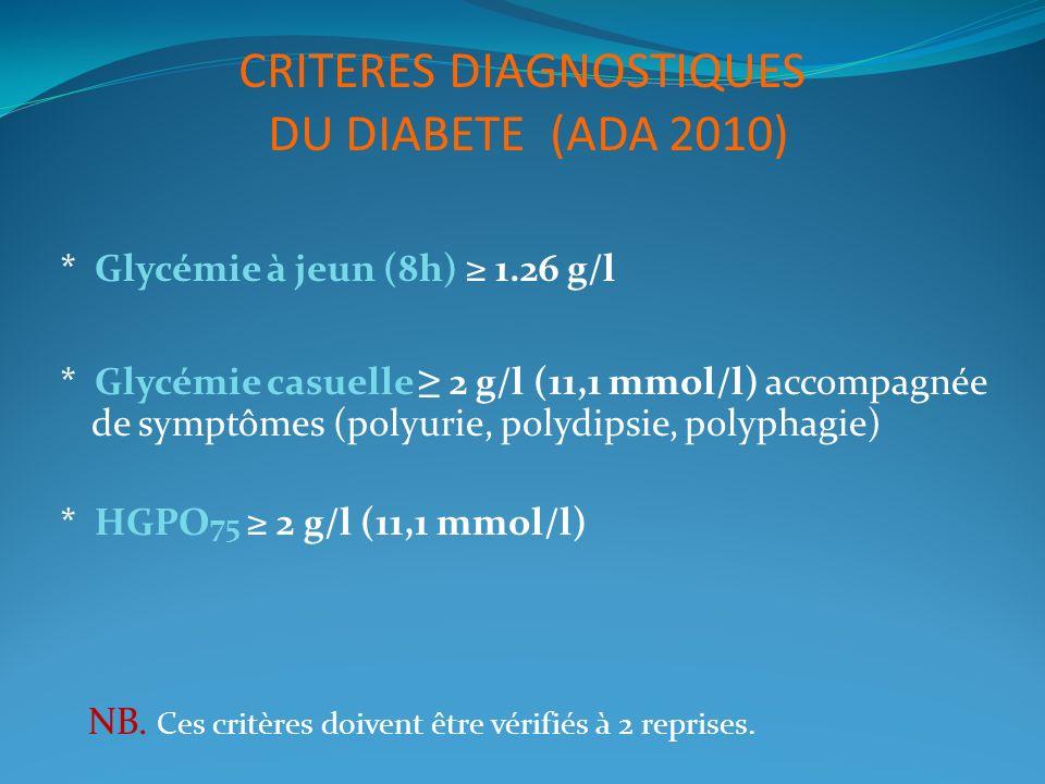 CRITERES DIAGNOSTIQUES DU DIABETE (ADA 2010) * Glycémie à jeun (8h) 1.26 g/l * Glycémie casuelle 2 g/l (11,1 mmol/l) accompagnée de symptômes (polyuri