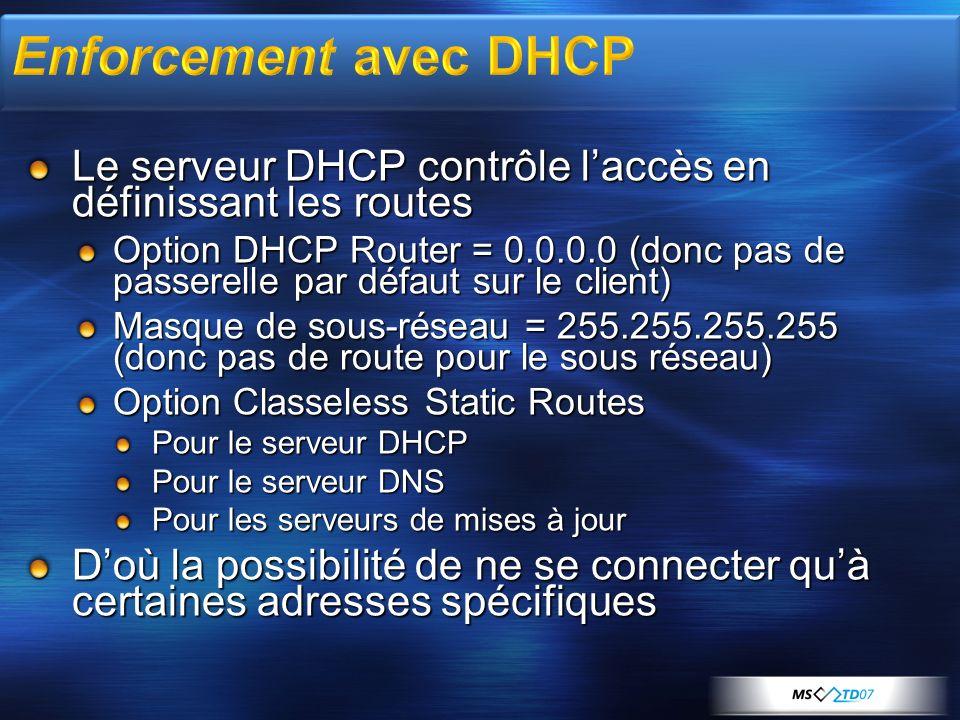 Le serveur DHCP contrôle laccès en définissant les routes Option DHCP Router = 0.0.0.0 (donc pas de passerelle par défaut sur le client) Masque de sou