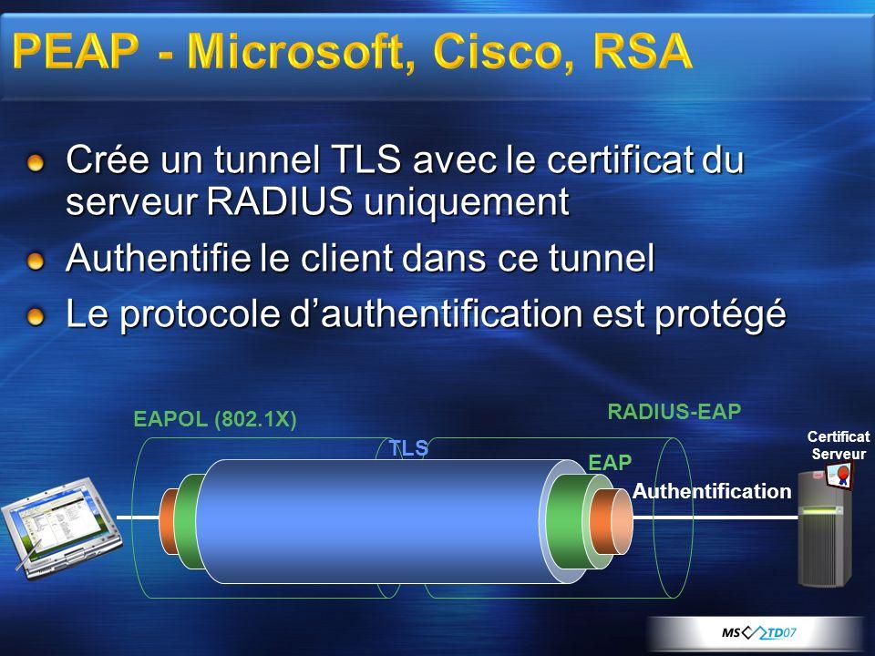 Crée un tunnel TLS avec le certificat du serveur RADIUS uniquement Authentifie le client dans ce tunnel Le protocole dauthentification est protégé TLS