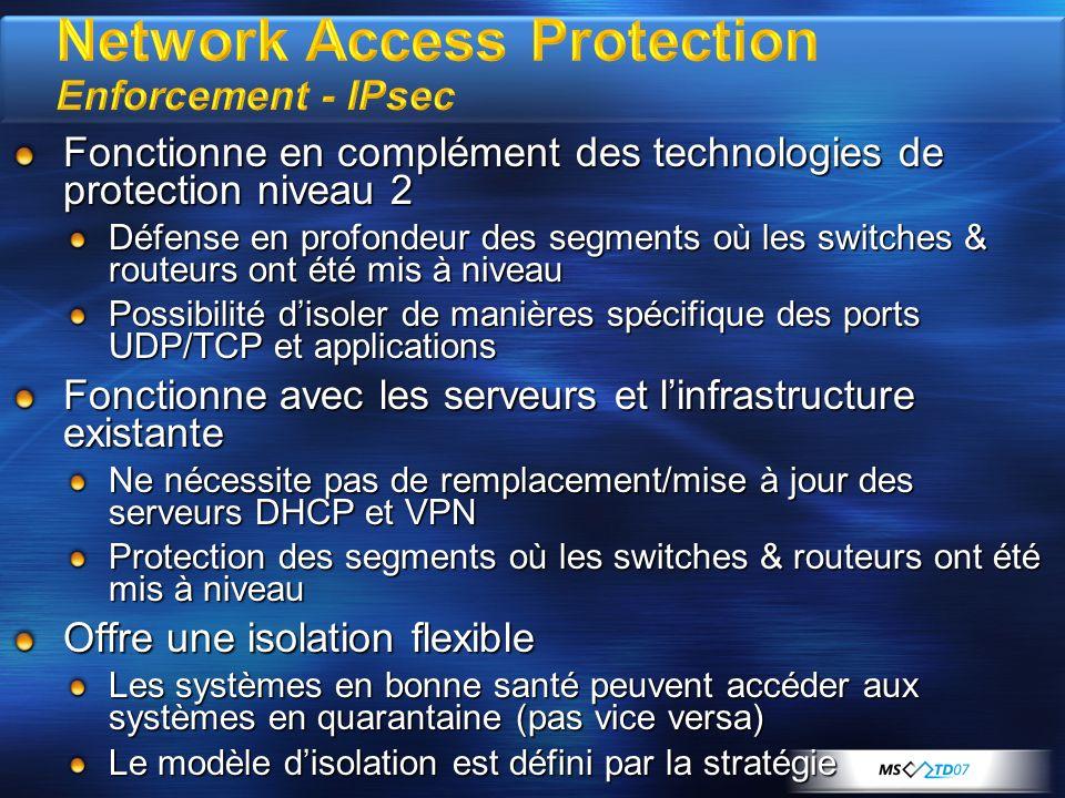 Fonctionne en complément des technologies de protection niveau 2 Défense en profondeur des segments où les switches & routeurs ont été mis à niveau Po