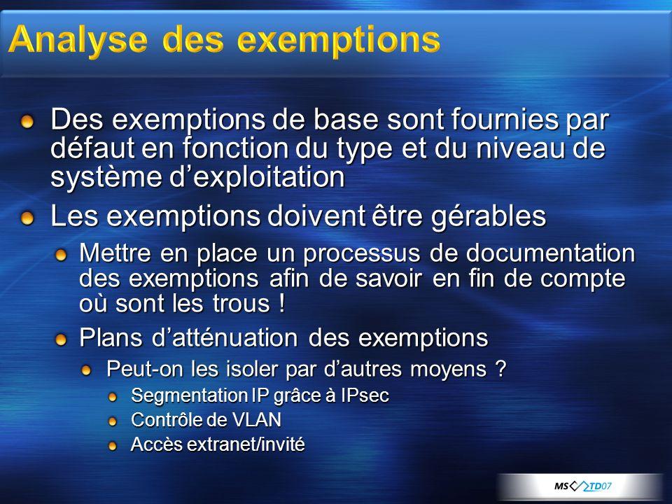 Des exemptions de base sont fournies par défaut en fonction du type et du niveau de système dexploitation Les exemptions doivent être gérables Mettre