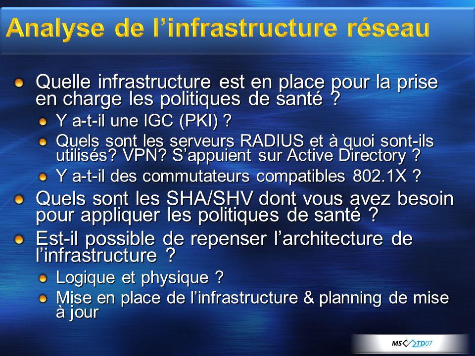 Quelle infrastructure est en place pour la prise en charge les politiques de santé ? Y a-t-il une IGC (PKI) ? Quels sont les serveurs RADIUS et à quoi