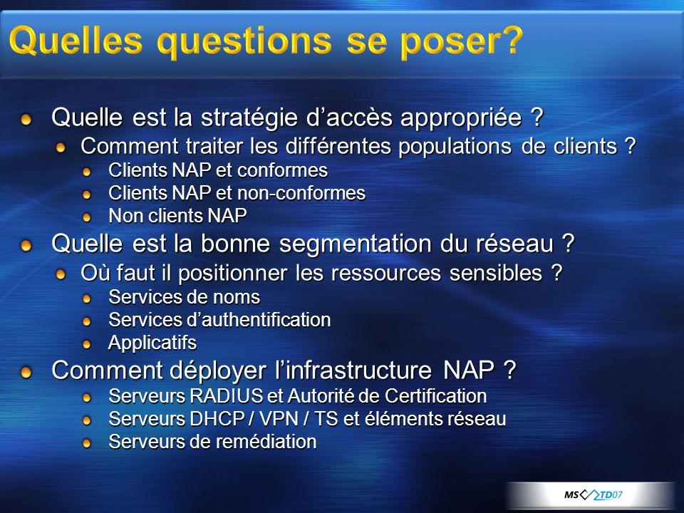 Quelle est la stratégie daccès appropriée ? Comment traiter les différentes populations de clients ? Clients NAP et conformes Clients NAP et non-confo