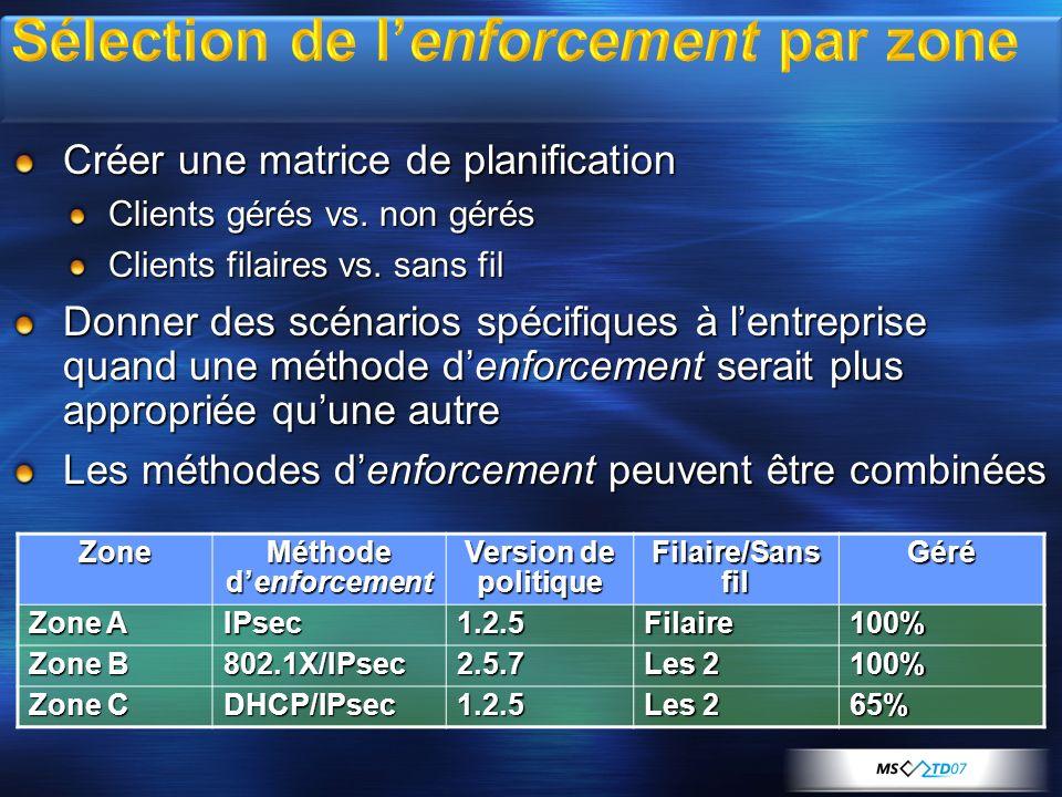 Créer une matrice de planification Clients gérés vs. non gérés Clients filaires vs. sans fil Donner des scénarios spécifiques à lentreprise quand une