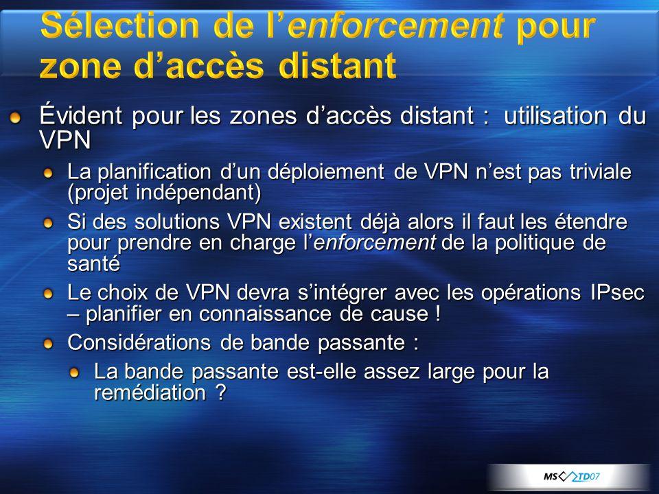 Évident pour les zones daccès distant : utilisation du VPN La planification dun déploiement de VPN nest pas triviale (projet indépendant) Si des solut