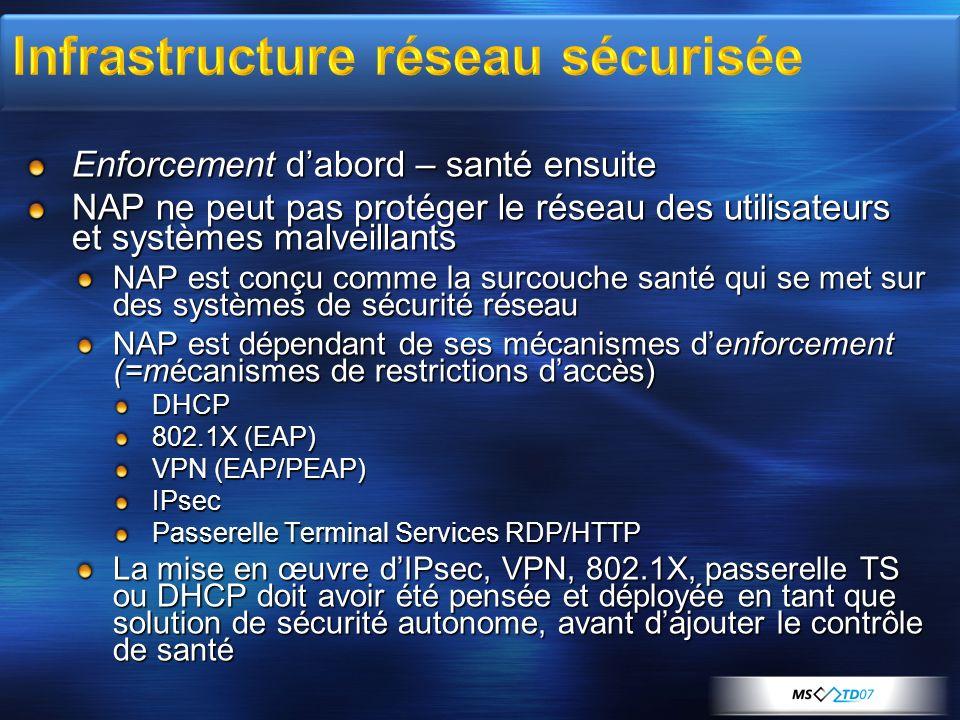 Le serveur DHCP contrôle laccès en définissant les routes Option DHCP Router = 0.0.0.0 (donc pas de passerelle par défaut sur le client) Masque de sous-réseau = 255.255.255.255 (donc pas de route pour le sous réseau) Option Classeless Static Routes Pour le serveur DHCP Pour le serveur DNS Pour les serveurs de mises à jour Doù la possibilité de ne se connecter quà certaines adresses spécifiques