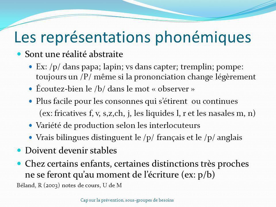 Les représentations phonémiques Sont une réalité abstraite Ex: /p/ dans papa; lapin; vs dans capter; tremplin; pompe: toujours un /P/ même si la prono