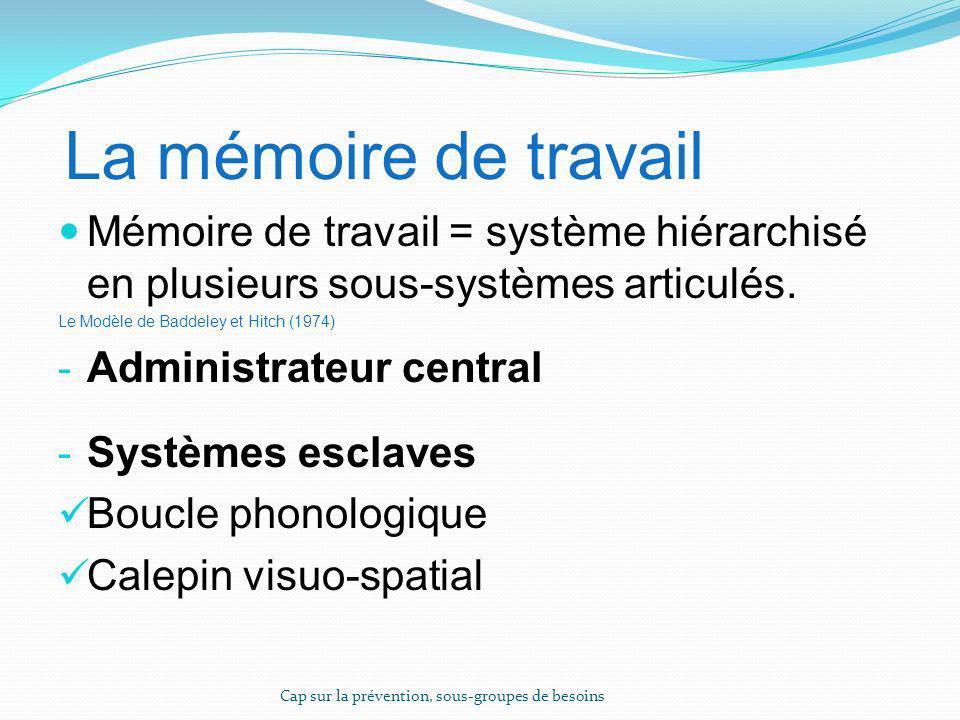 La mémoire de travail Mémoire de travail = système hiérarchisé en plusieurs sous-systèmes articulés. Le Modèle de Baddeley et Hitch (1974) - Administr