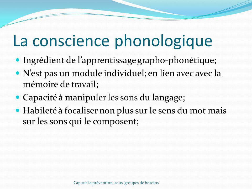 La conscience phonologique Ingrédient de lapprentissage grapho-phonétique; Nest pas un module individuel; en lien avec avec la mémoire de travail; Cap