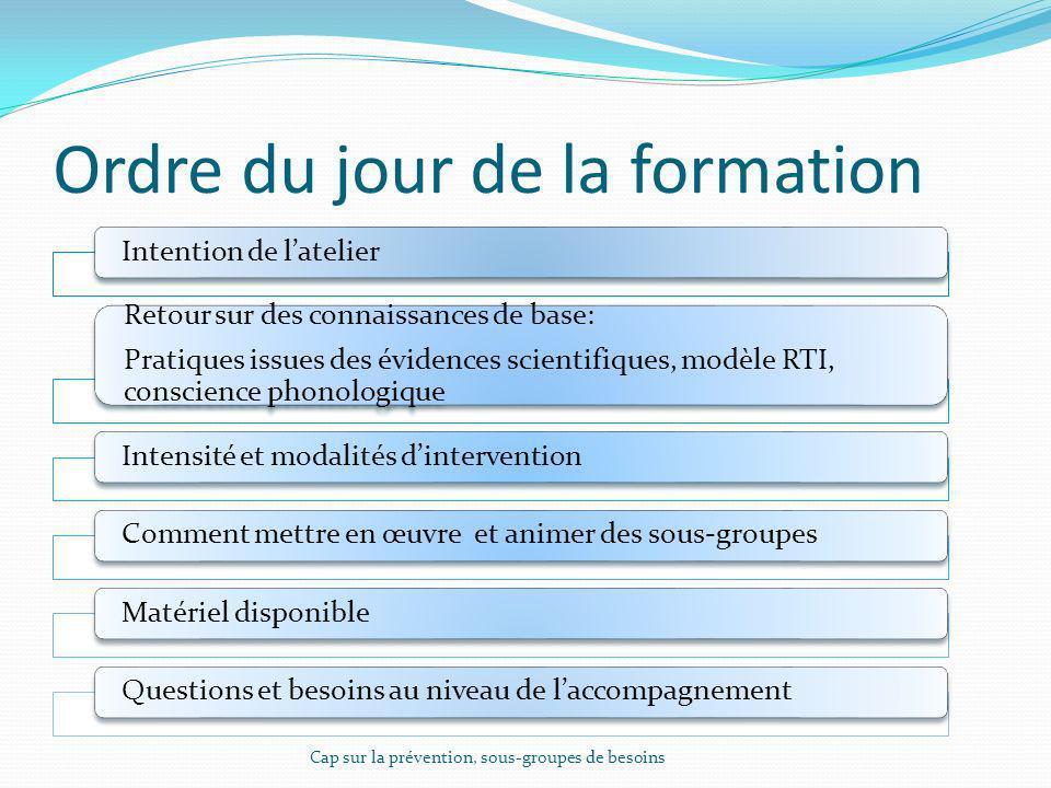 Ordre du jour de la formation Intention de latelier Retour sur des connaissances de base: Pratiques issues des évidences scientifiques, modèle RTI, co