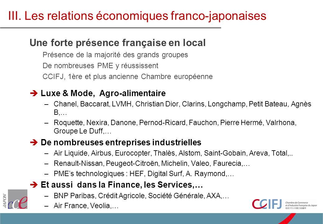 Une forte présence française en local Présence de la majorité des grands groupes De nombreuses PME y réussissent CCIFJ, 1ère et plus ancienne Chambre
