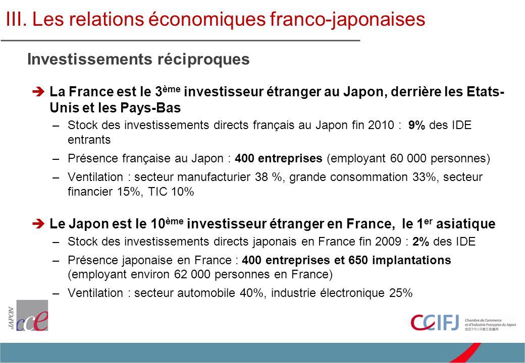 La France est le 3 ème investisseur étranger au Japon, derrière les Etats- Unis et les Pays-Bas –Stock des investissements directs français au Japon f
