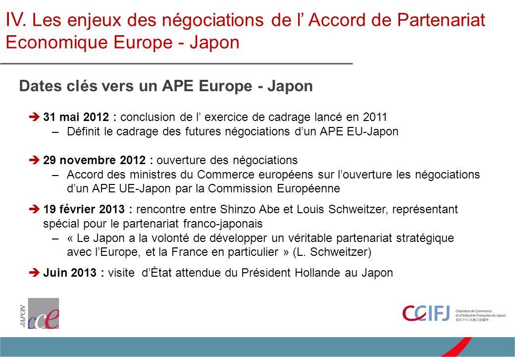 IV. Les enjeux des négociations de l Accord de Partenariat Economique Europe - Japon 31 mai 2012 : conclusion de l exercice de cadrage lancé en 2011 –