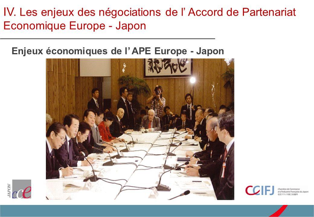 IV. Les enjeux des négociations de l Accord de Partenariat Economique Europe - Japon Enjeux économiques de l APE Europe - Japon