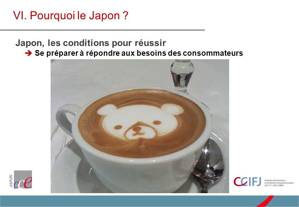Se préparer à répondre aux besoins des consommateurs VI. Pourquoi le Japon ? Japon, les conditions pour réussir
