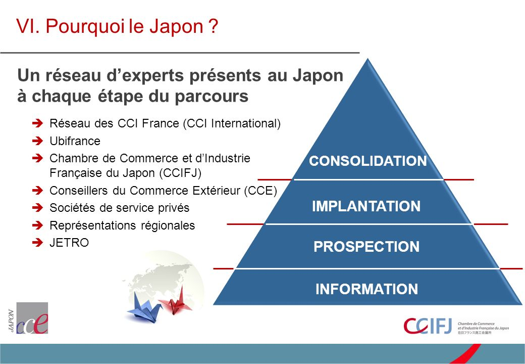 VI. Pourquoi le Japon ? Un réseau dexperts présents au Japon à chaque étape du parcours Réseau des CCI France (CCI International) Ubifrance Chambre de