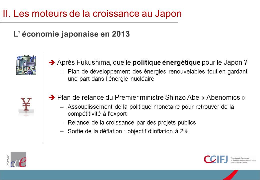 Après Fukushima, quelle politique énergétique pour le Japon ? –Plan de développement des énergies renouvelables tout en gardant une part dans lénergie