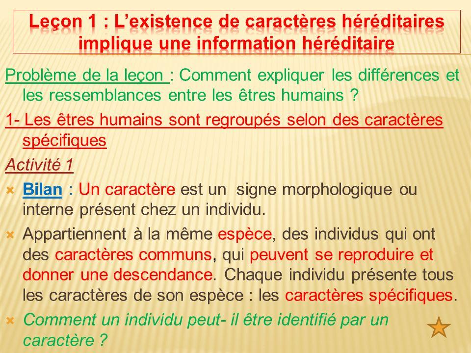 Problème de la leçon : Comment expliquer les différences et les ressemblances entre les êtres humains .