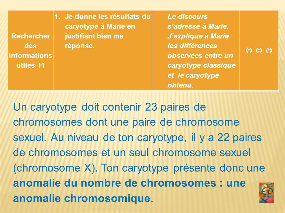 Rechercher des informations utiles I1 1.Je donne les résultats du caryotype à Marie en justifiant bien ma réponse.