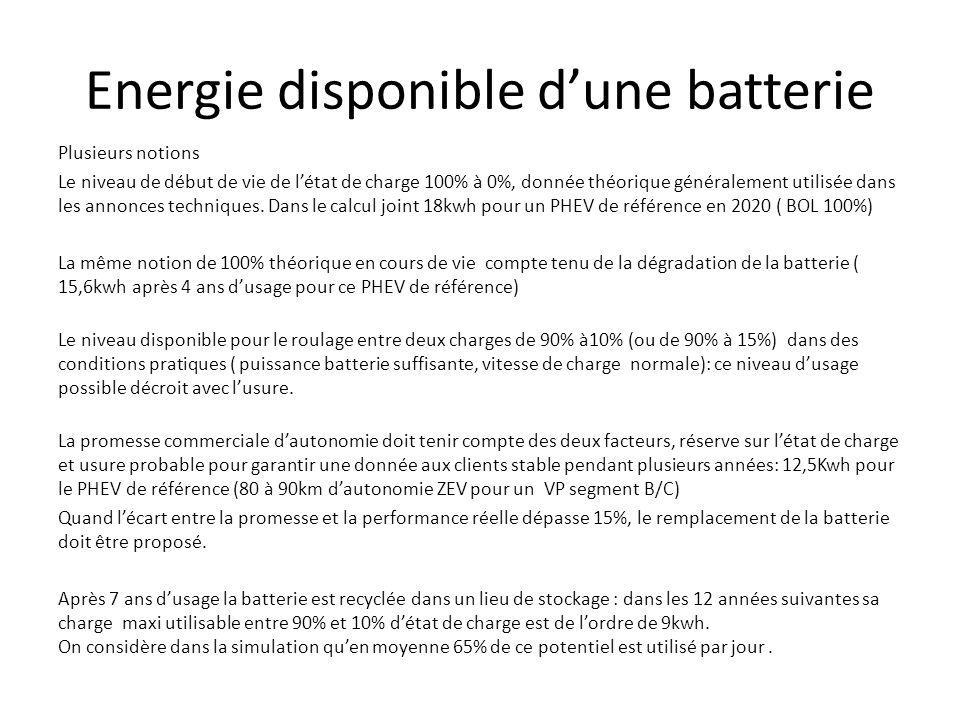 Energie disponible dune batterie Plusieurs notions Le niveau de début de vie de létat de charge 100% à 0%, donnée théorique généralement utilisée dans les annonces techniques.