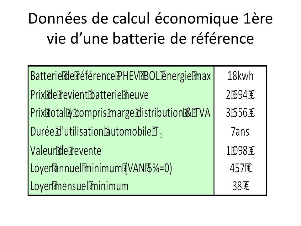 Données de calcul économique 1ère vie dune batterie de référence
