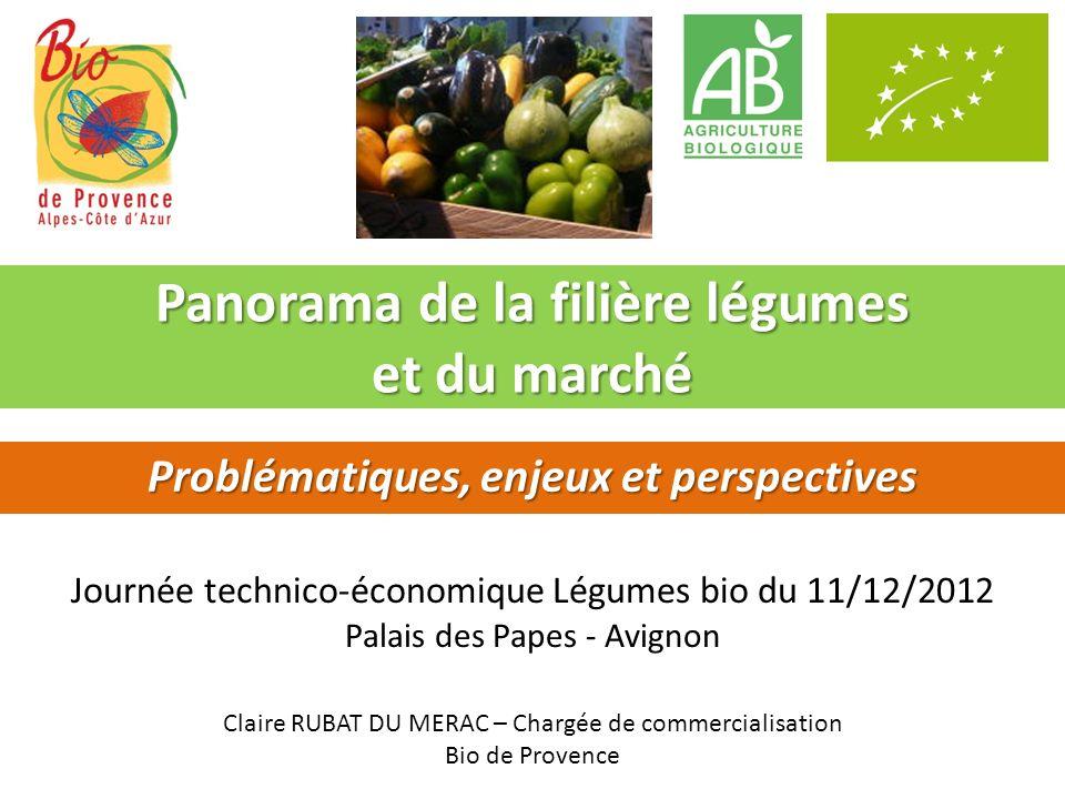 Le consommateur français dépense par an et en moyenne 8,4%* de son budget à lachat de légumes (conventionnel et bio).